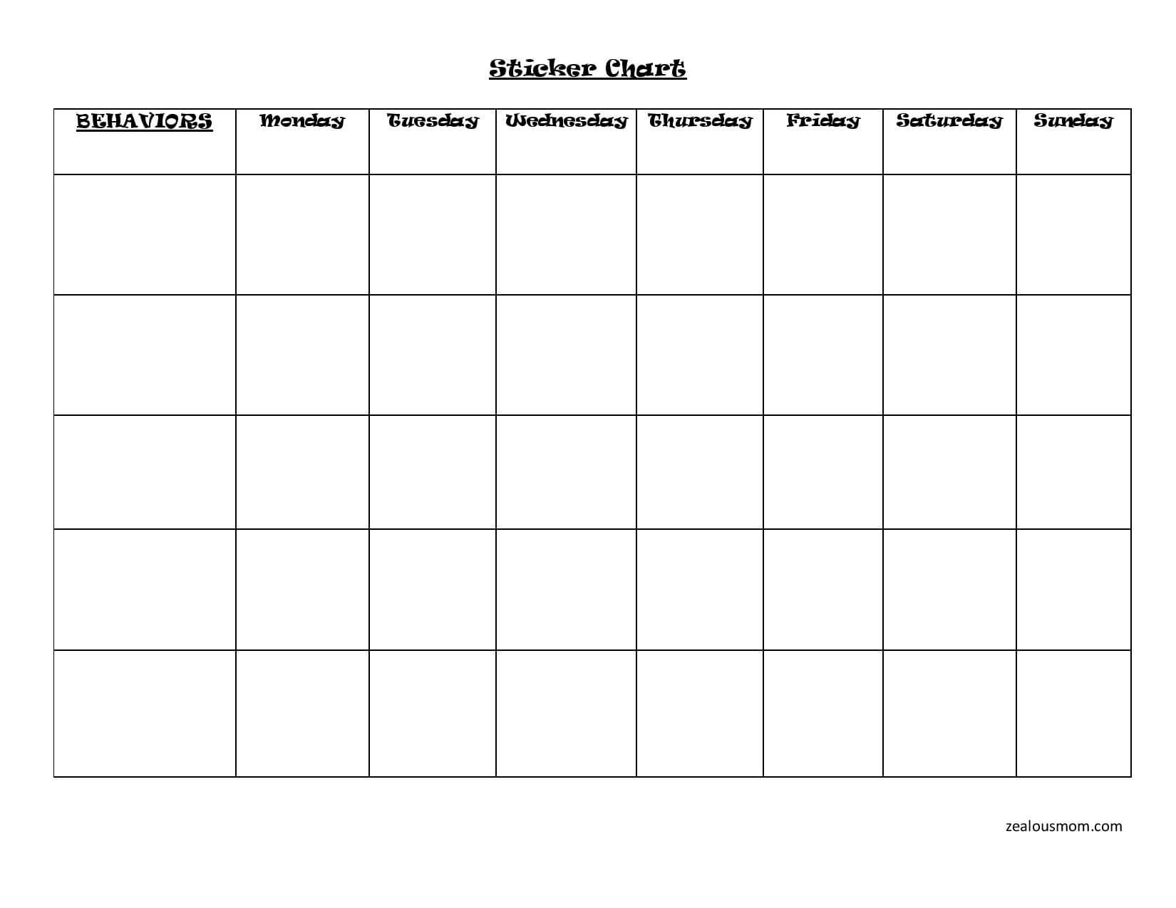 Why mommy needs a sticker chart (printable included)
